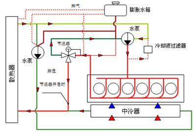 工业用沃尔沃d12柴油发动机维修技术参数