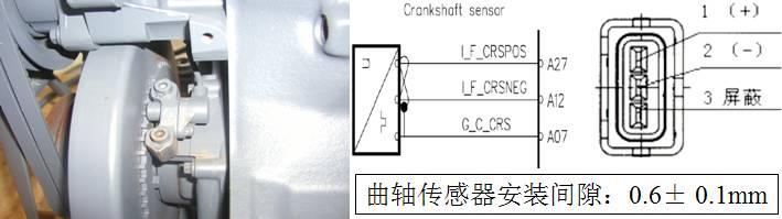 a50(信号负),a20(屏蔽) 测量范围:50rpm~4000rpm 测量传感器连接器中1