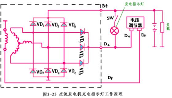 发电机:24v 50a交流发电机,由发动机自带,内置硅整流电路及电压调节器