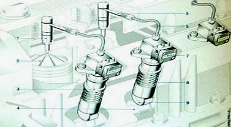 电喷柴油发动机电控系统的组成